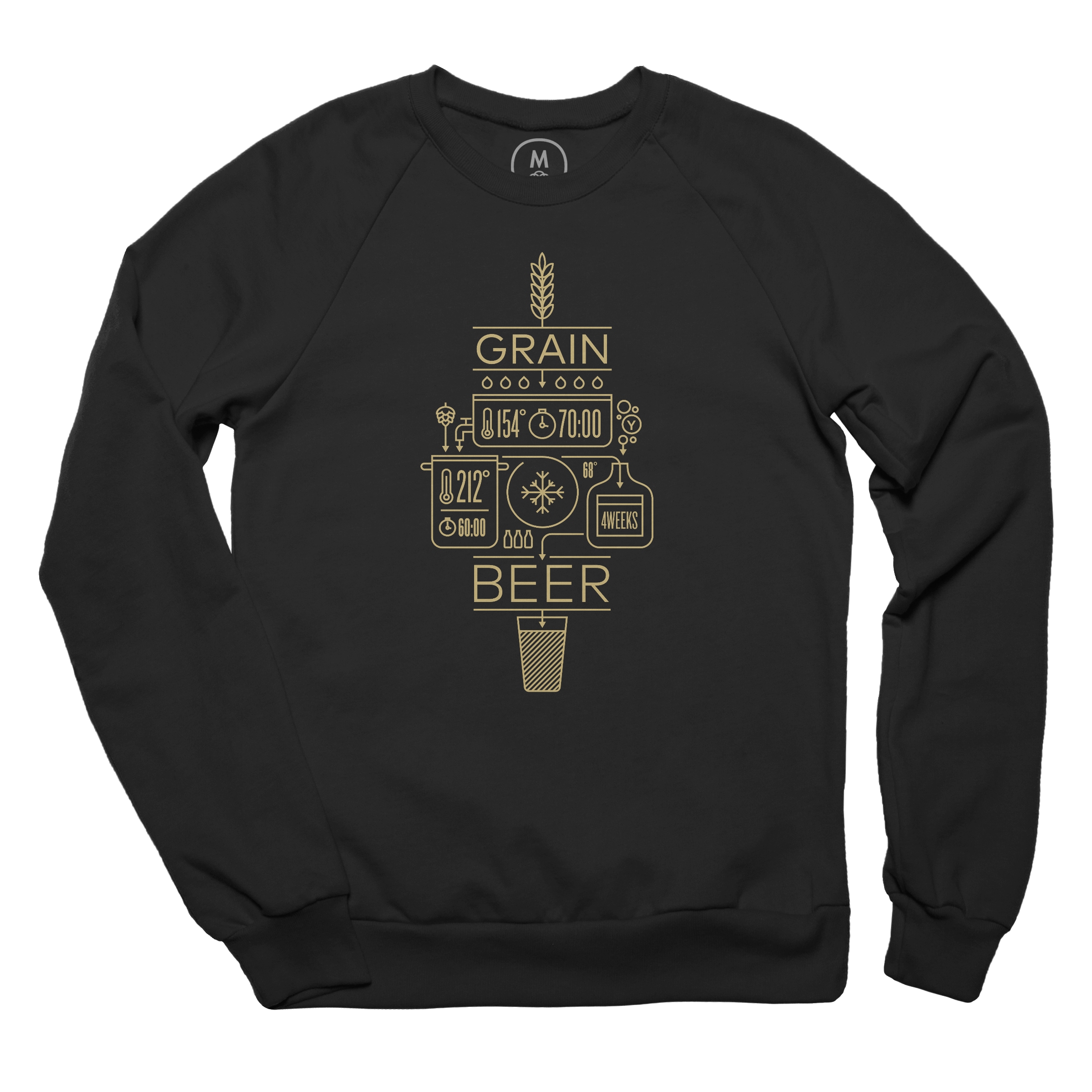 Beer Brewing Explained Pullover Crewneck